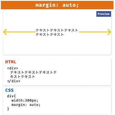 margin-auto