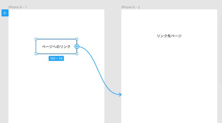 プロトタイプのページ遷移方法