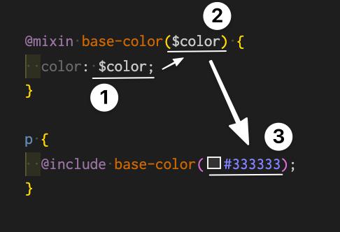 mixinで引数を使う説明
