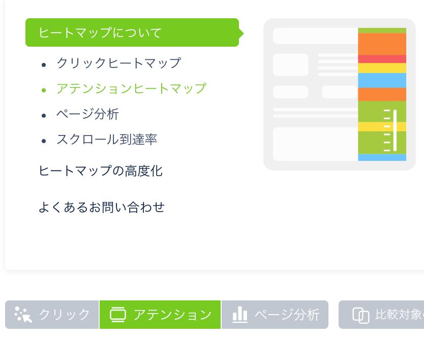 アテンションヒートマップ