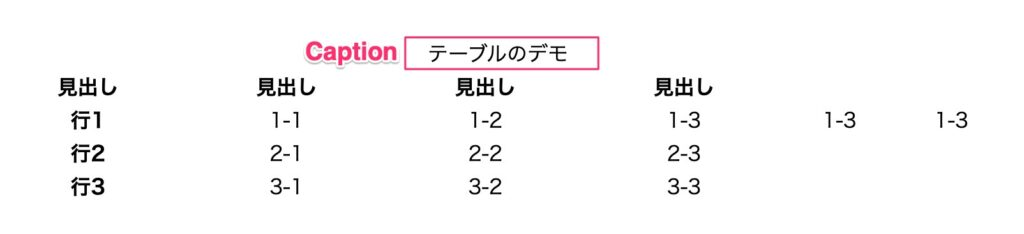 captionの説明用の表